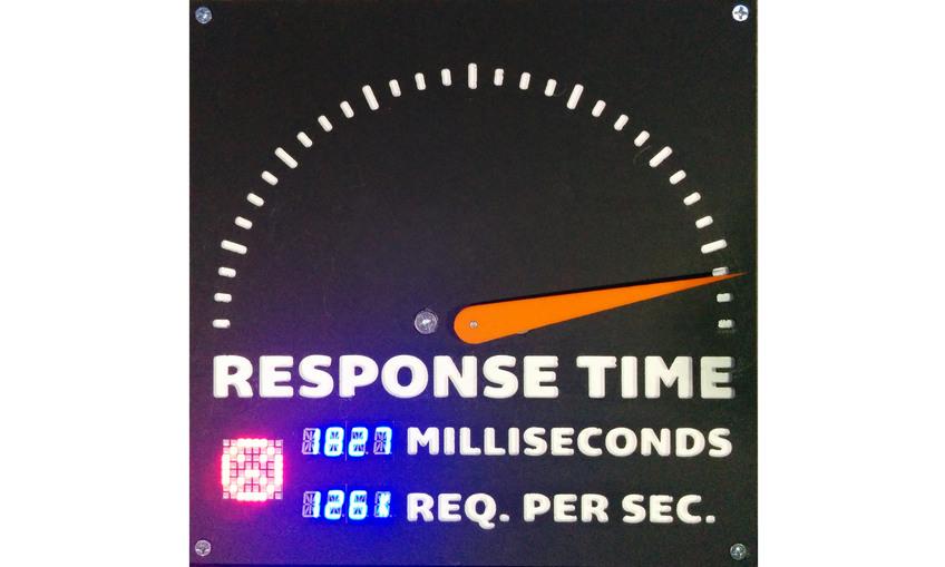 1419192420_meter-max