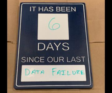 1577034205 data failure incident