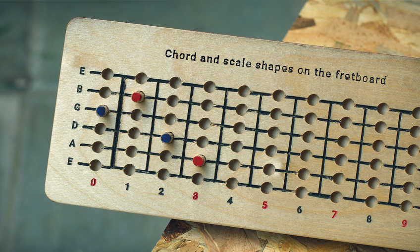 1582196623 scale and chord tool 1
